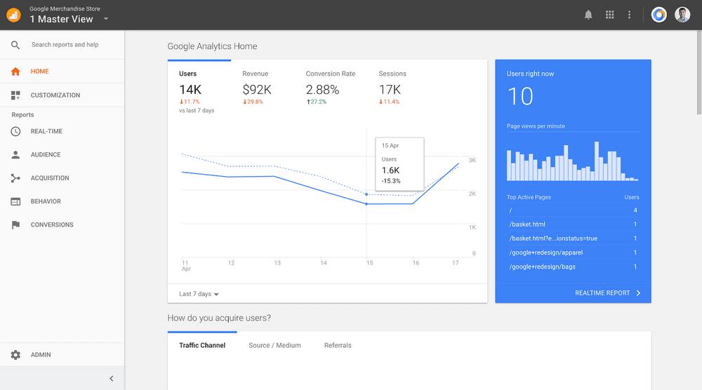 تحقیق کلمات کلیدی با Google Analytics