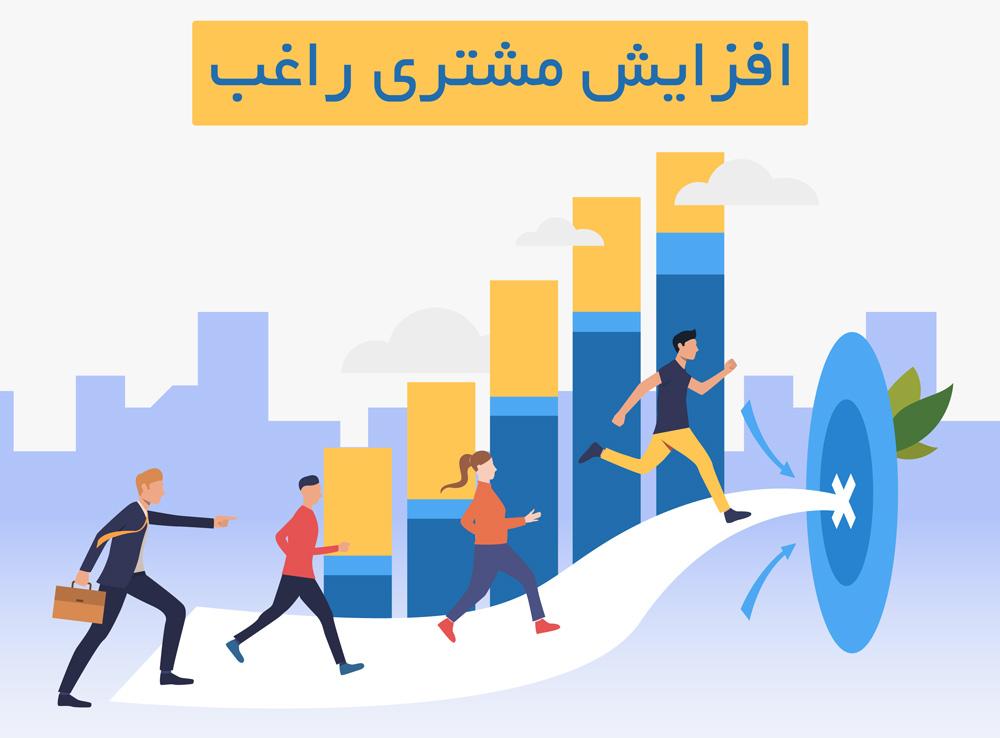 تولید مشتری راغب(Lead)
