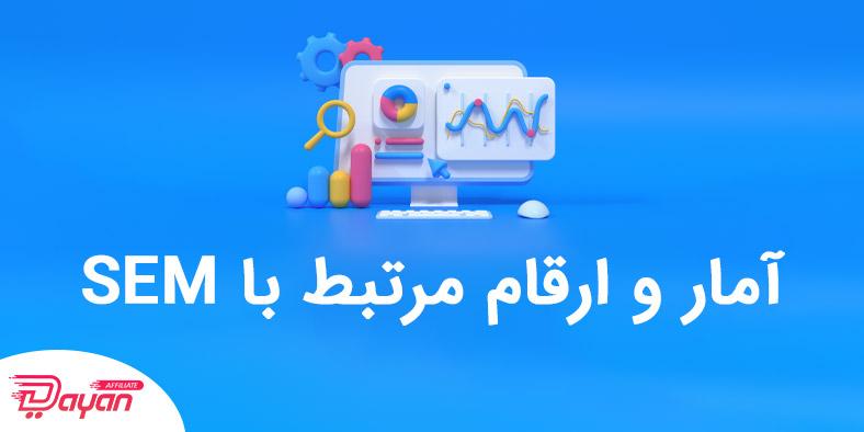 آمارهای مرتبط با search engine marketing
